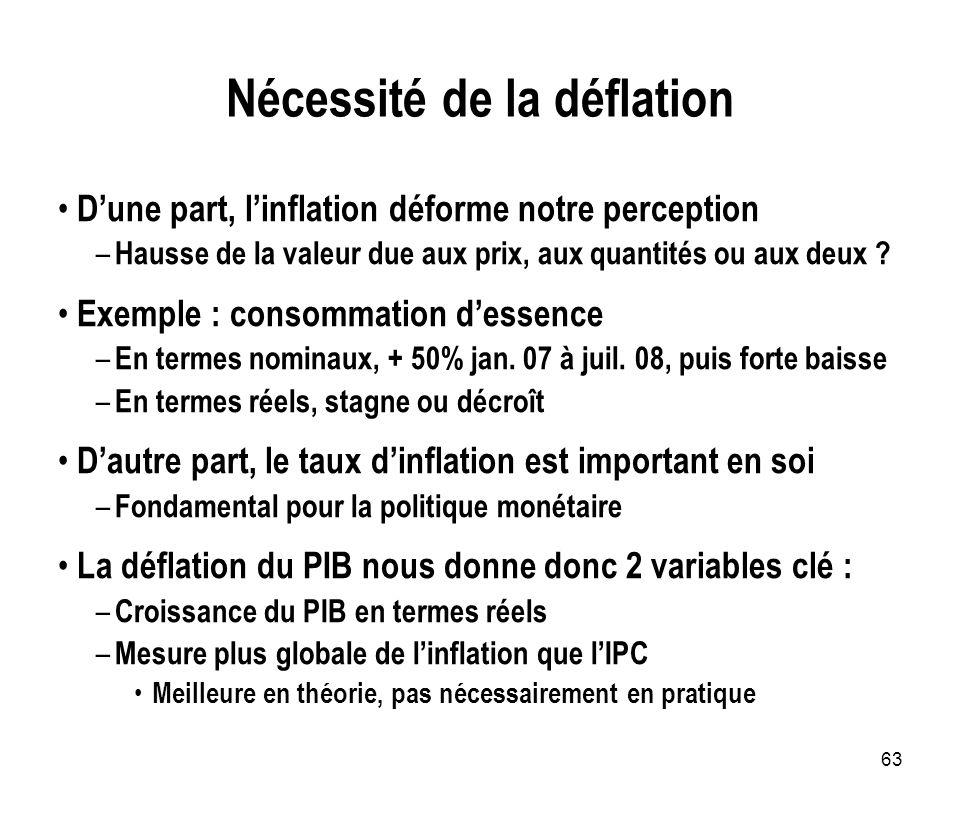 Nécessité de la déflation