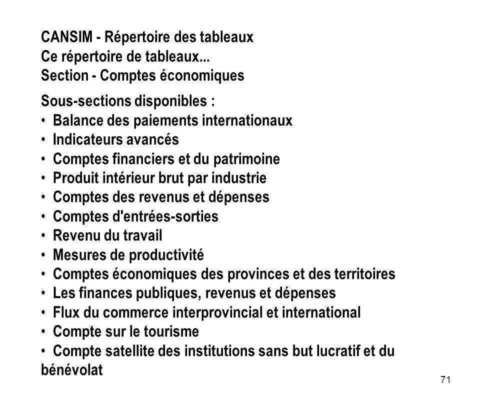CANSIM - Répertoire des tableaux