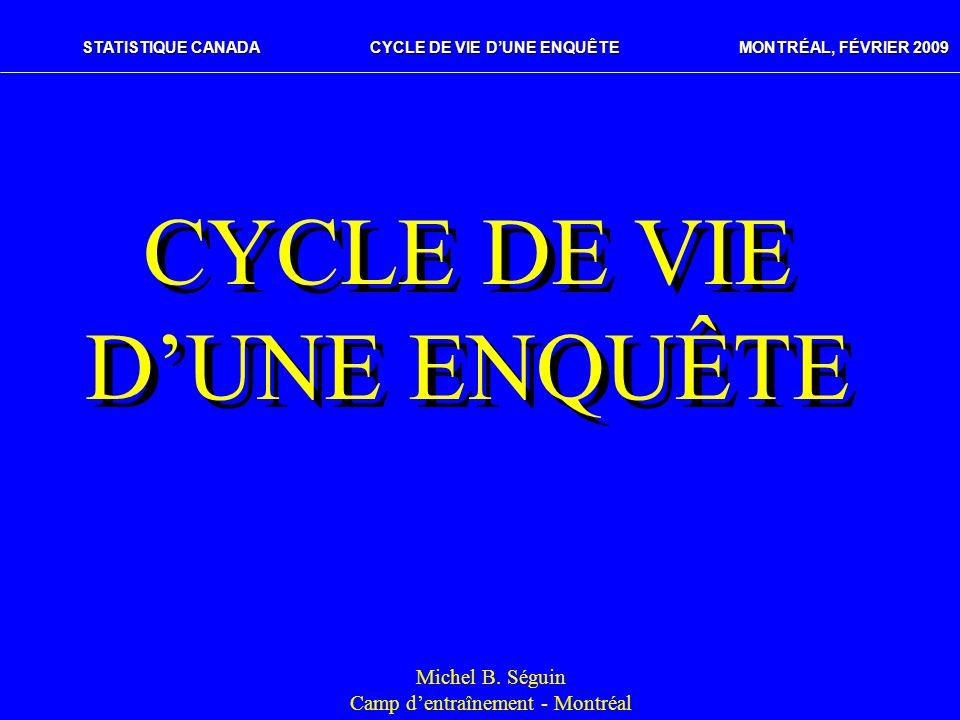 CYCLE DE VIE D'UNE ENQUÊTE