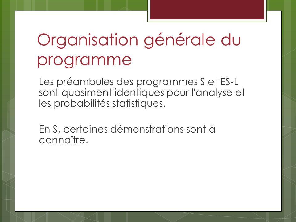 Organisation générale du programme