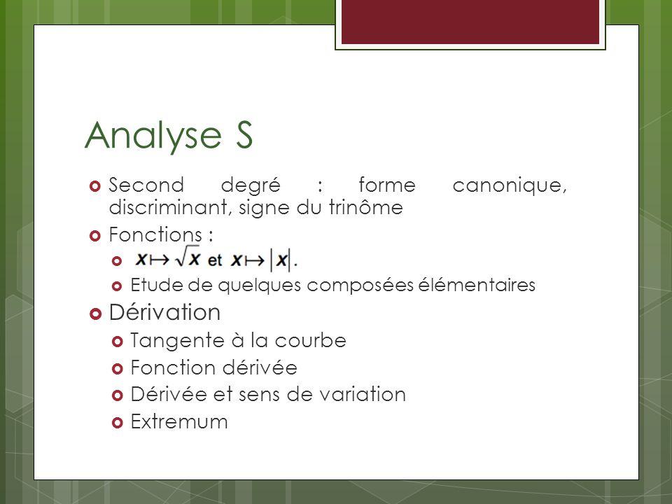 Analyse S Second degré : forme canonique, discriminant, signe du trinôme. Fonctions : Etude de quelques composées élémentaires.