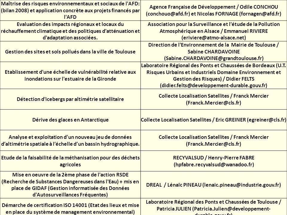 Gestion des sites et sols pollués dans la ville de Toulouse