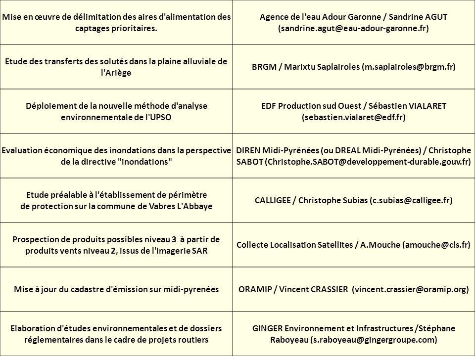 Etude des transferts des solutés dans la plaine alluviale de l Ariège