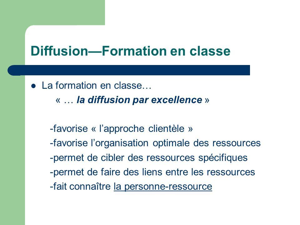 Diffusion—Formation en classe
