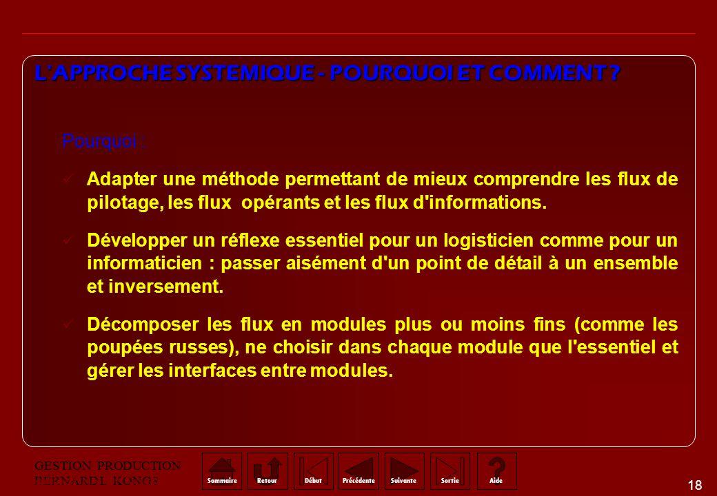 L APPROCHE SYSTEMIQUE - POURQUOI ET COMMENT