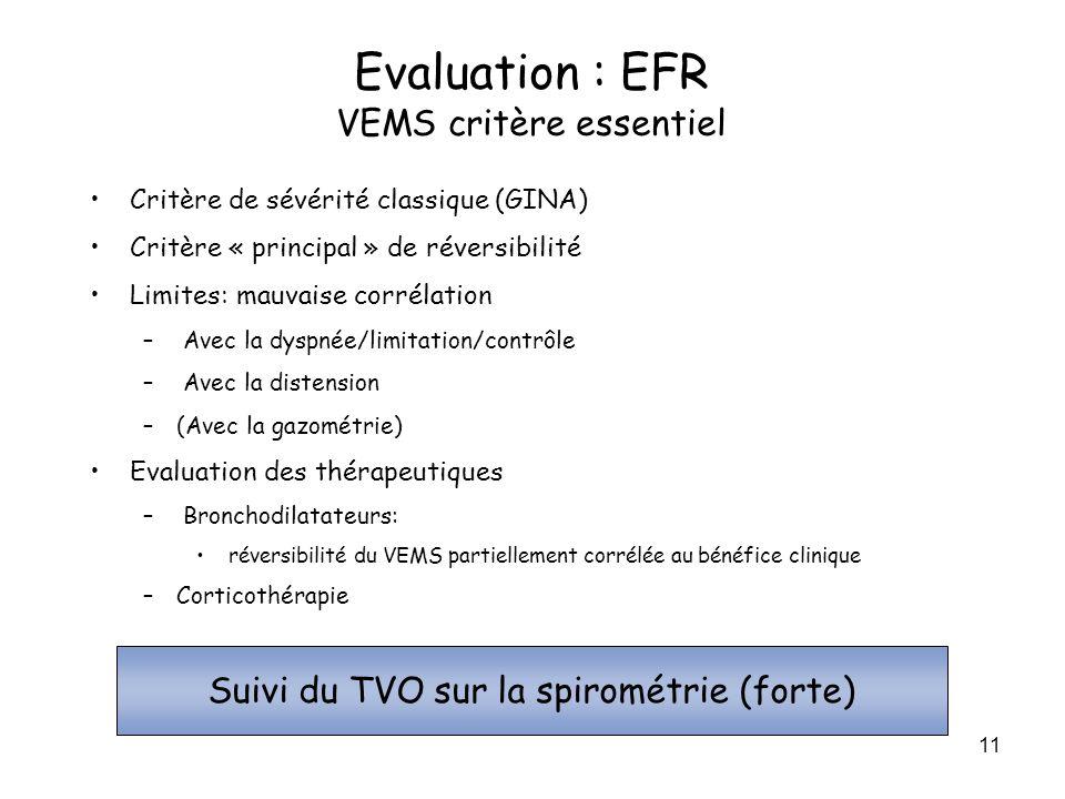 Evaluation : EFR VEMS critère essentiel