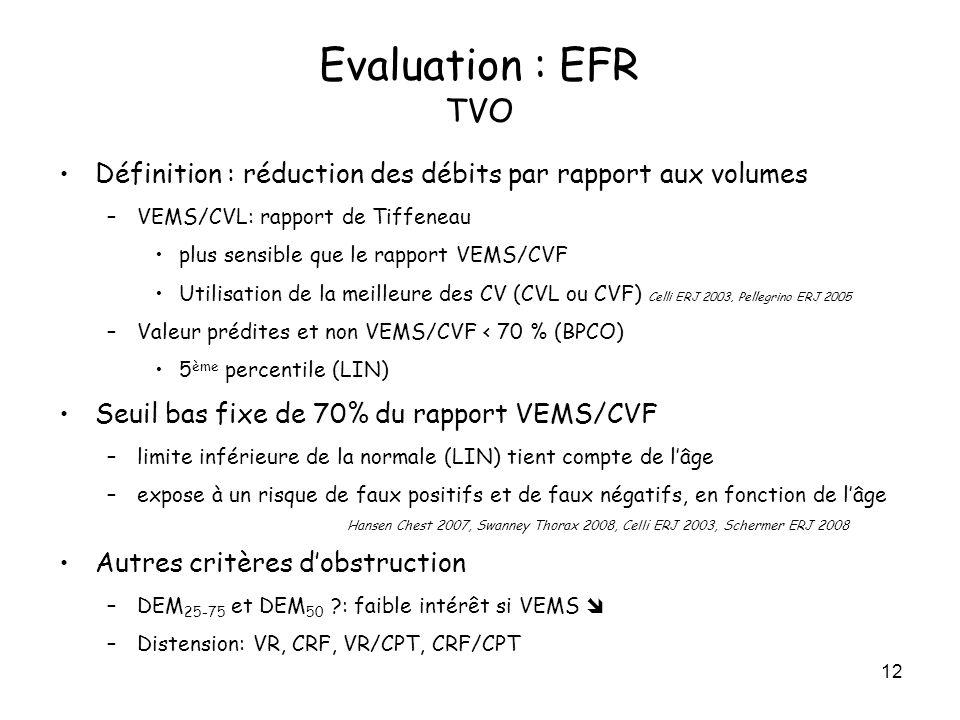 Evaluation : EFR TVO Définition : réduction des débits par rapport aux volumes. VEMS/CVL: rapport de Tiffeneau.