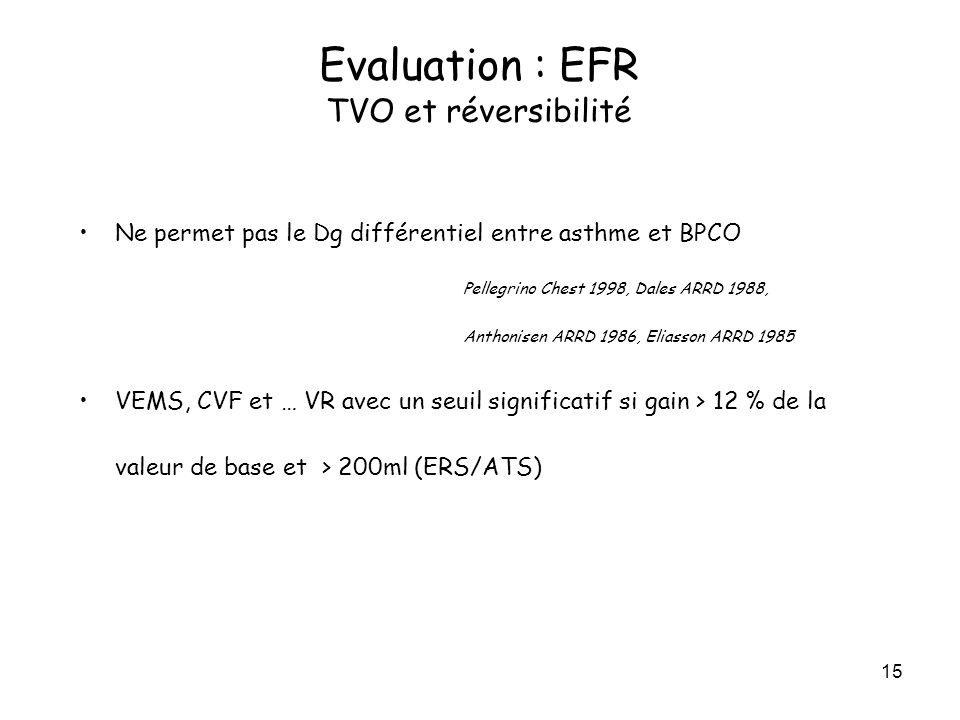 Evaluation : EFR TVO et réversibilité