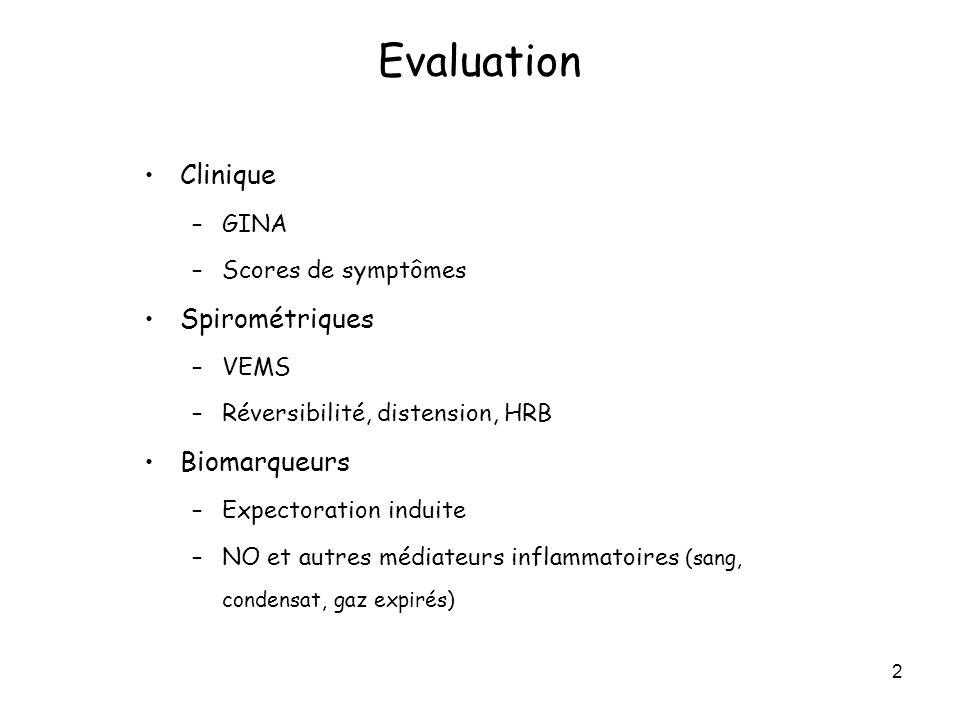 Evaluation Clinique Spirométriques Biomarqueurs GINA