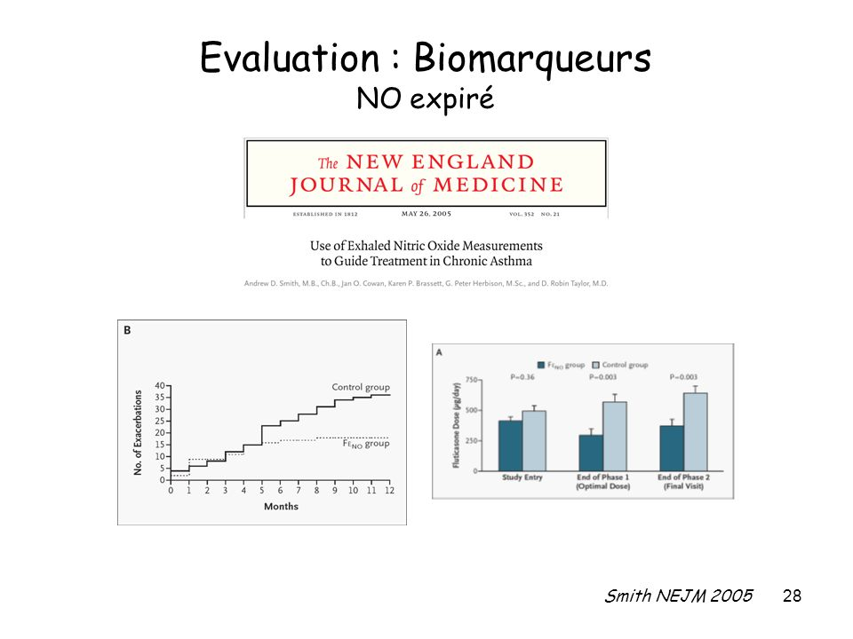 Evaluation : Biomarqueurs NO expiré