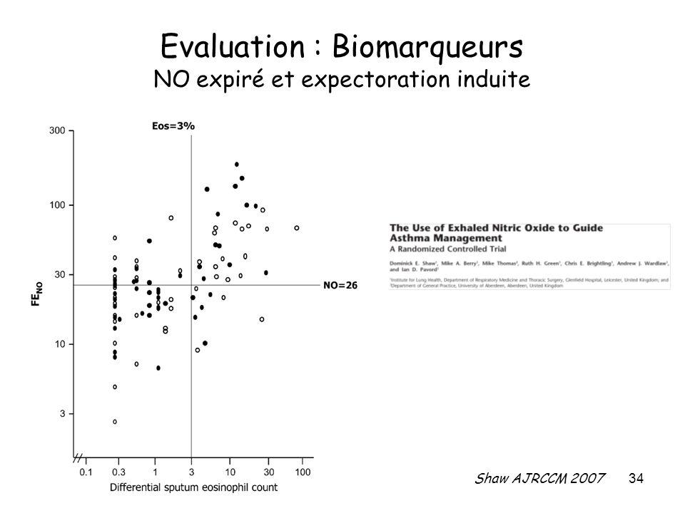Evaluation : Biomarqueurs NO expiré et expectoration induite
