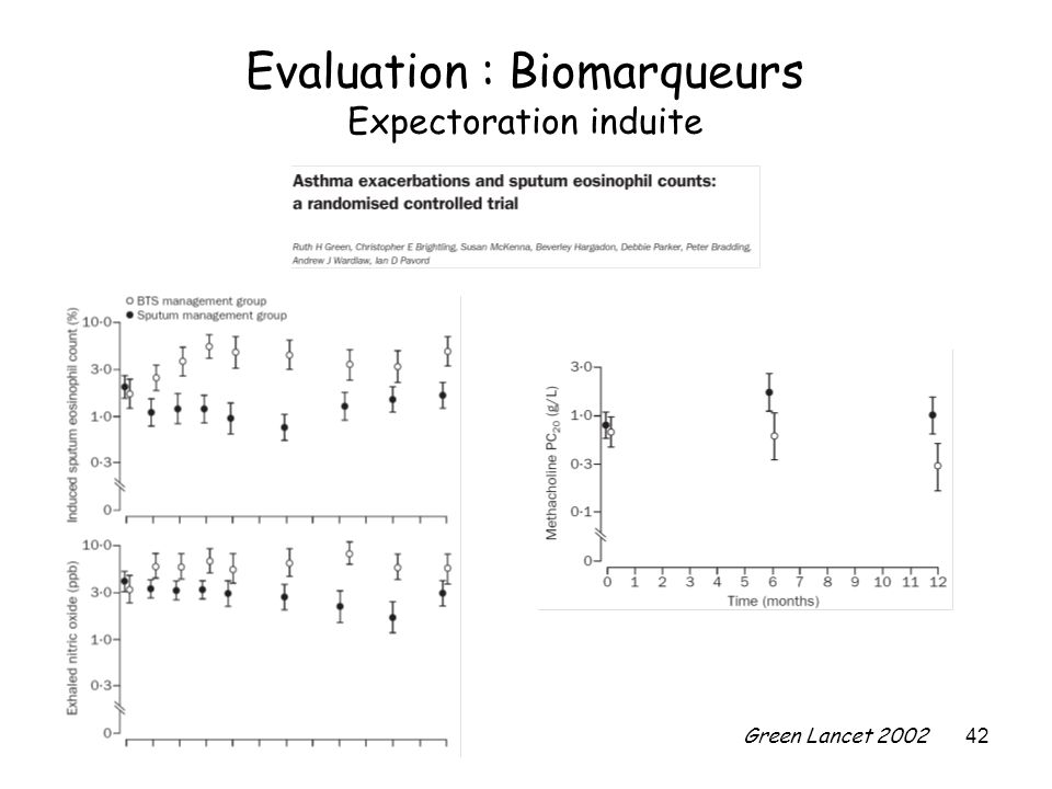 Evaluation : Biomarqueurs Expectoration induite