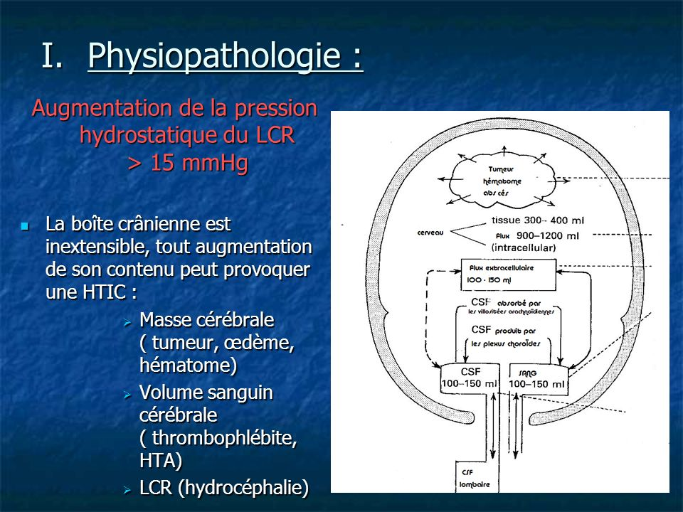 Augmentation de la pression hydrostatique du LCR > 15 mmHg
