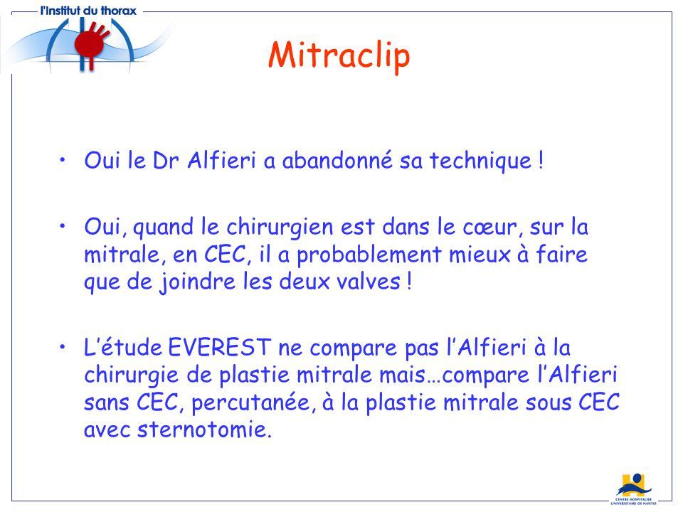 Mitraclip Oui le Dr Alfieri a abandonné sa technique !