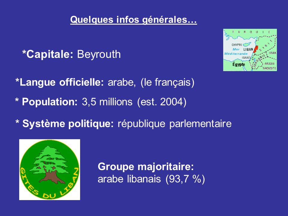 *Capitale: Beyrouth *Langue officielle: arabe, (le français)