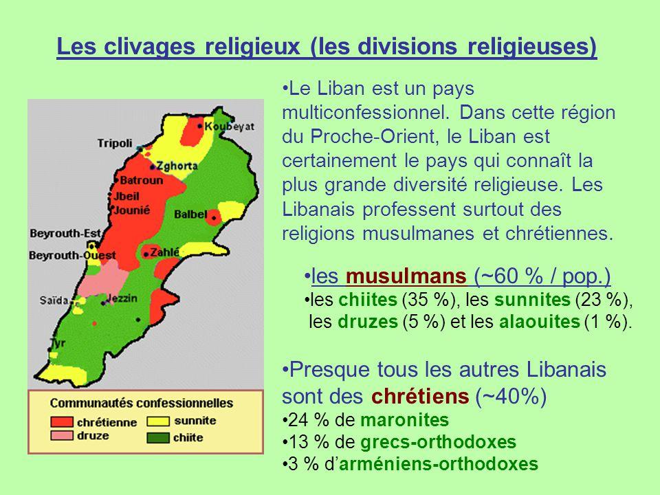 Les clivages religieux (les divisions religieuses)