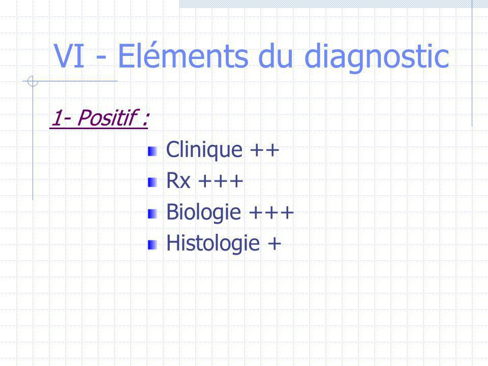 VI - Eléments du diagnostic