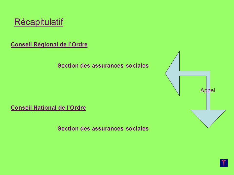 Récapitulatif Conseil Régional de l'Ordre