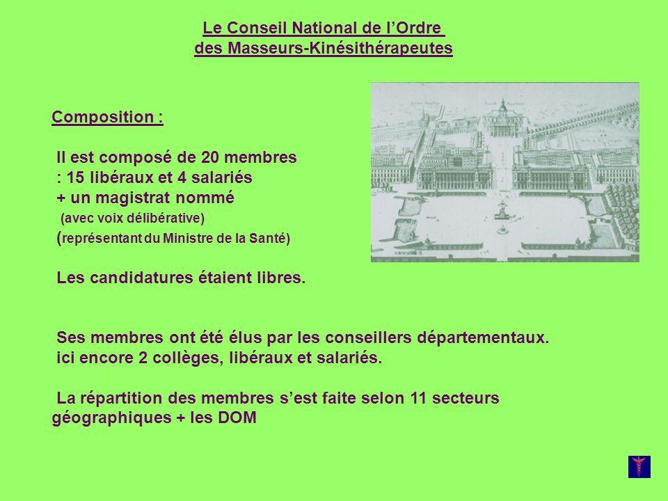 Le Conseil National de l'Ordre des Masseurs-Kinésithérapeutes
