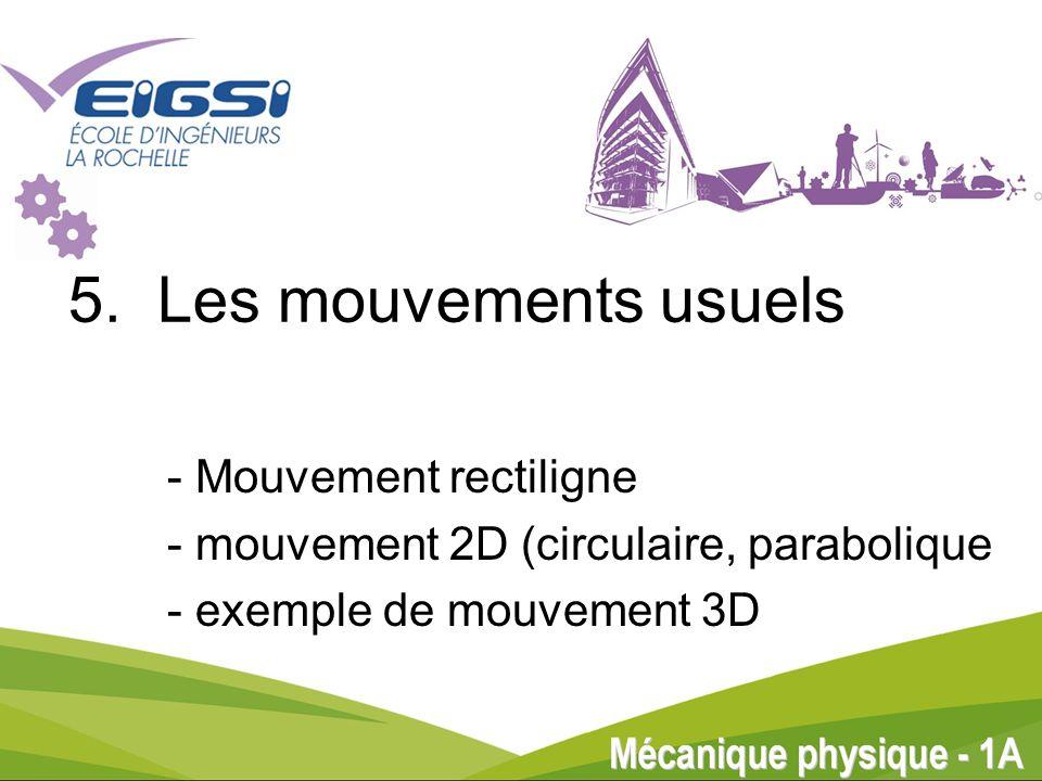 5. Les mouvements usuels - Mouvement rectiligne