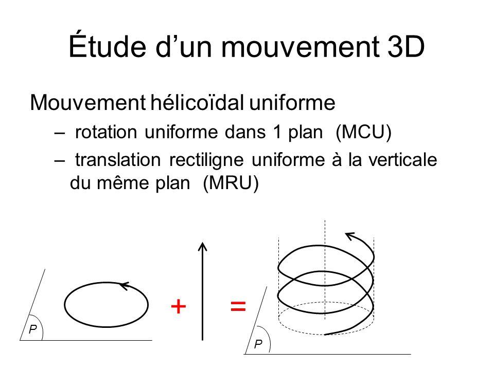 Étude d'un mouvement 3D Mouvement hélicoïdal uniforme + =