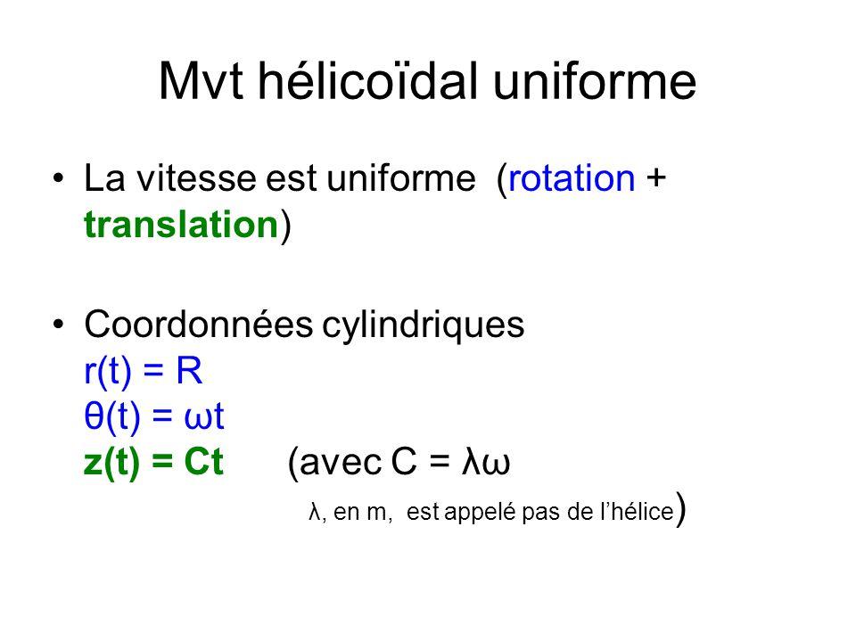 Mvt hélicoïdal uniforme