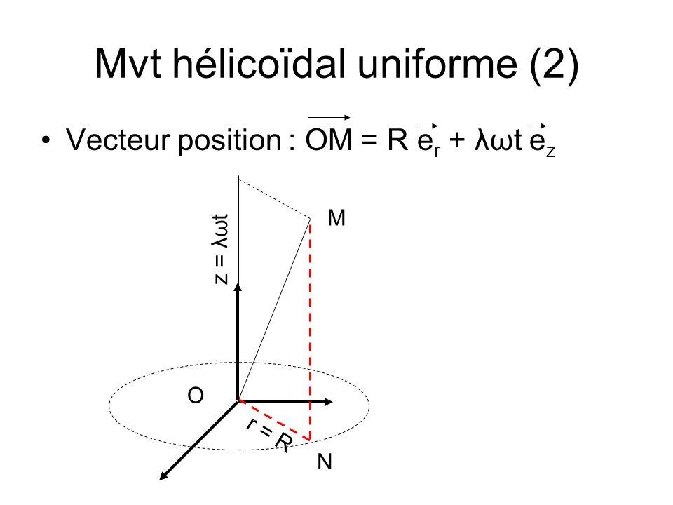 Mvt hélicoïdal uniforme (2)
