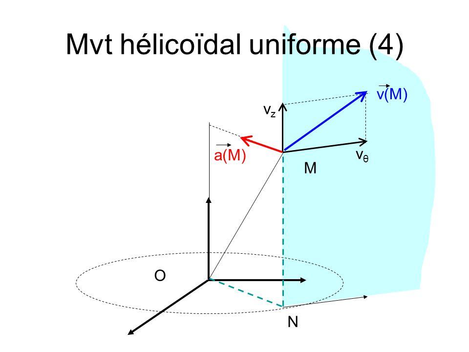 Mvt hélicoïdal uniforme (4)