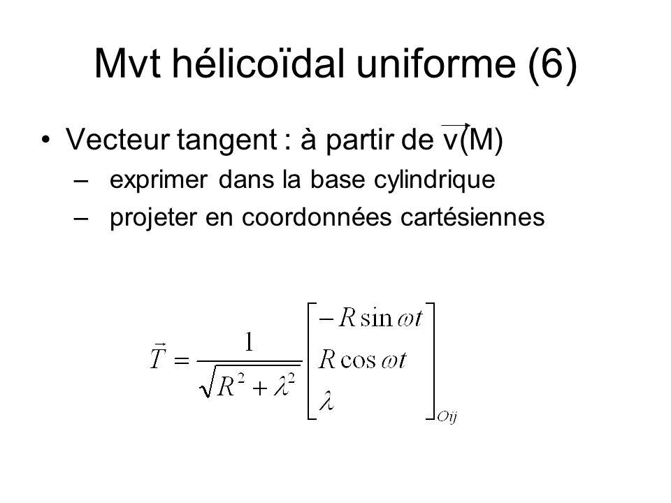 Mvt hélicoïdal uniforme (6)