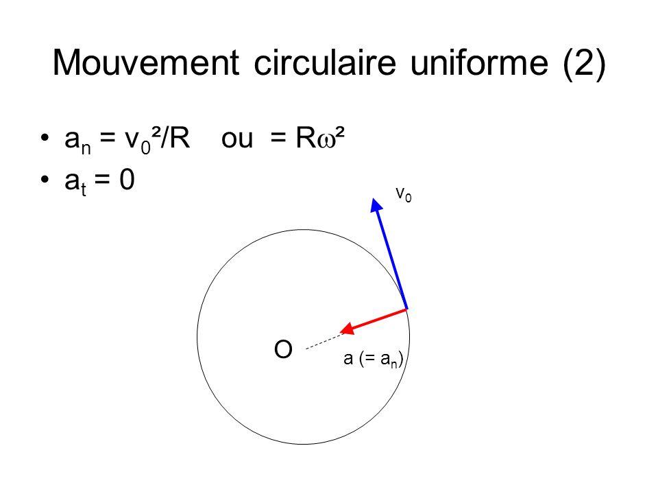 Mouvement circulaire uniforme (2)