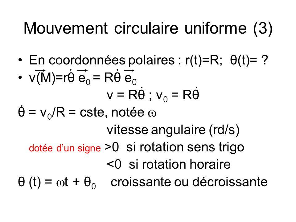 Mouvement circulaire uniforme (3)