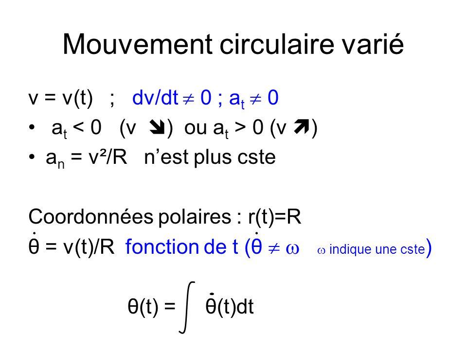 Mouvement circulaire varié