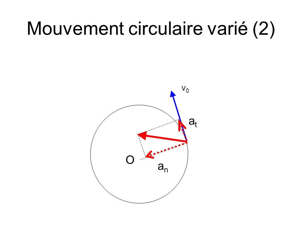 Mouvement circulaire varié (2)