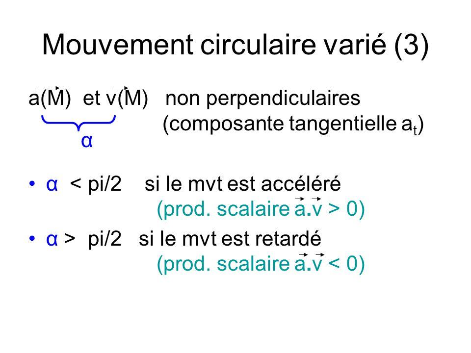 Mouvement circulaire varié (3)
