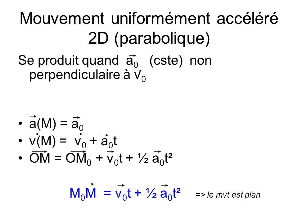 Mouvement uniformément accéléré 2D (parabolique)