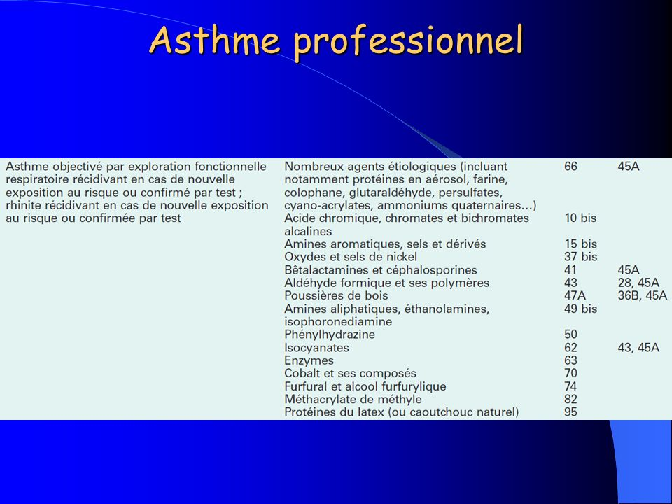 Asthme professionnel