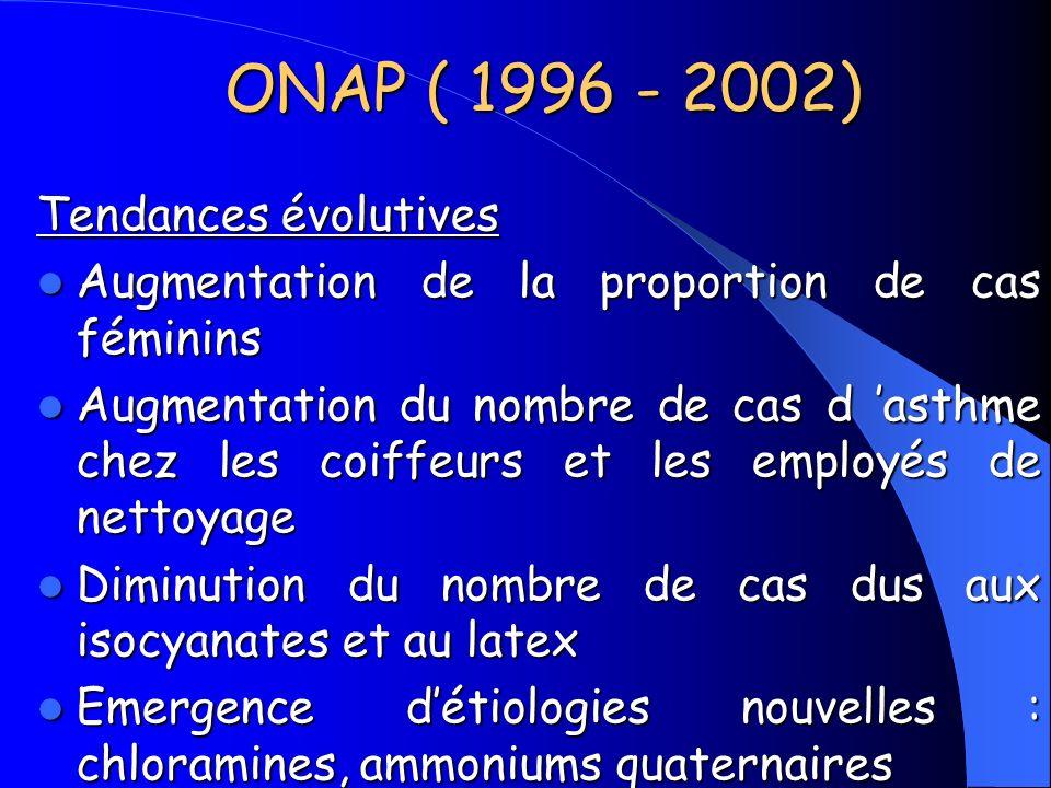 ONAP ( 1996 - 2002) Tendances évolutives