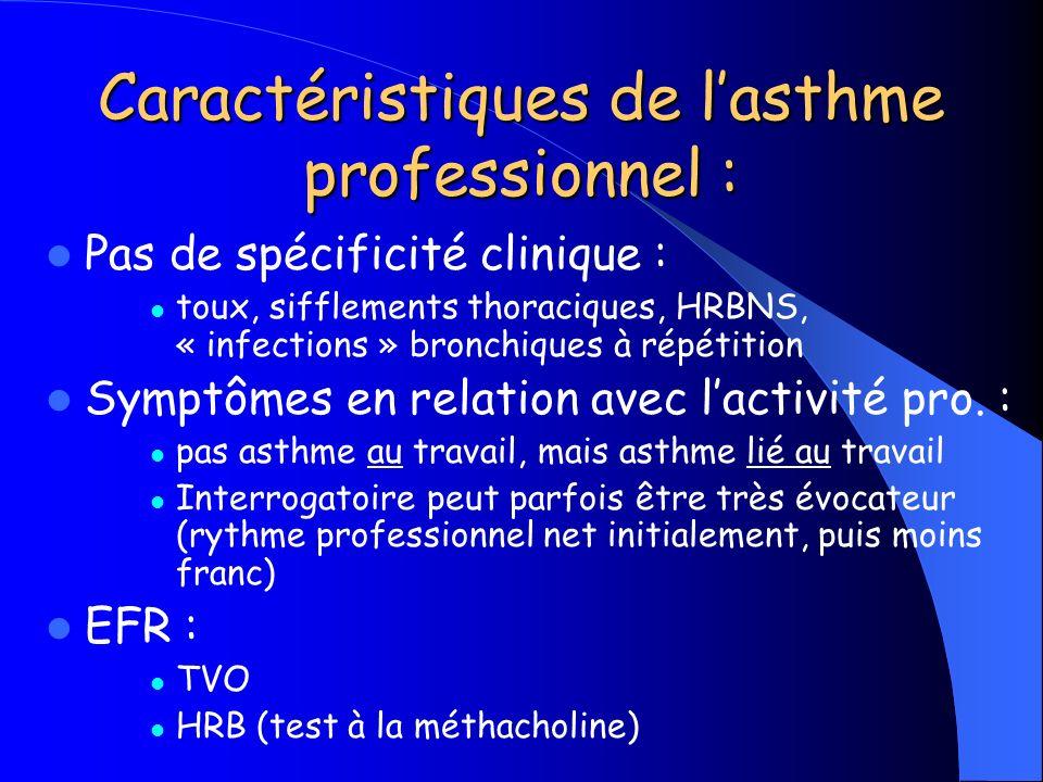 Caractéristiques de l'asthme professionnel :