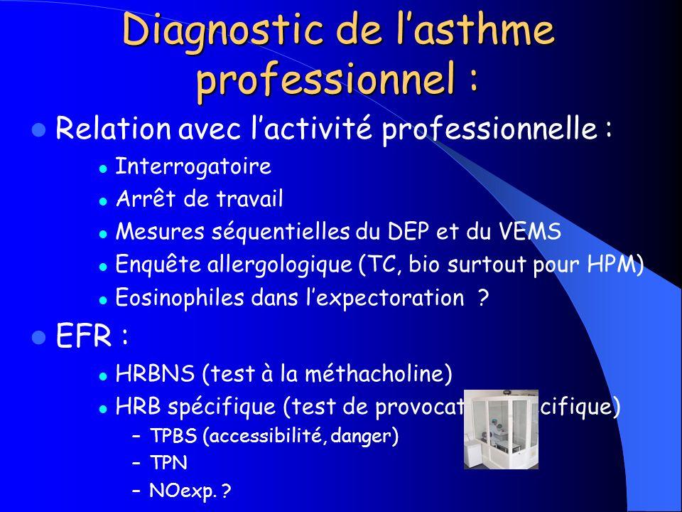 Diagnostic de l'asthme professionnel :