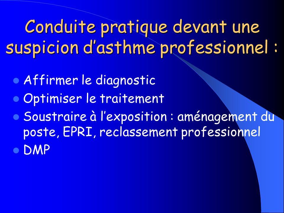 Conduite pratique devant une suspicion d'asthme professionnel :