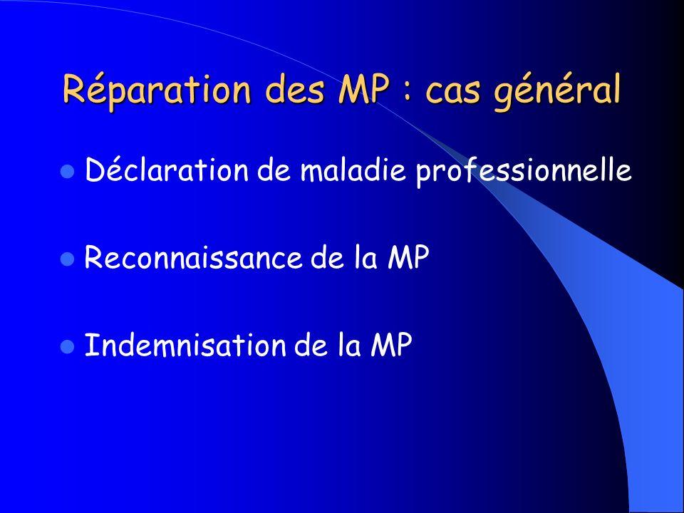Réparation des MP : cas général