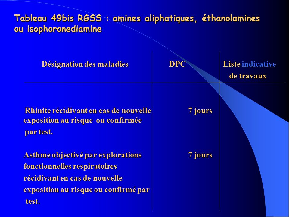 Tableau 49bis RGSS : amines aliphatiques, éthanolamines