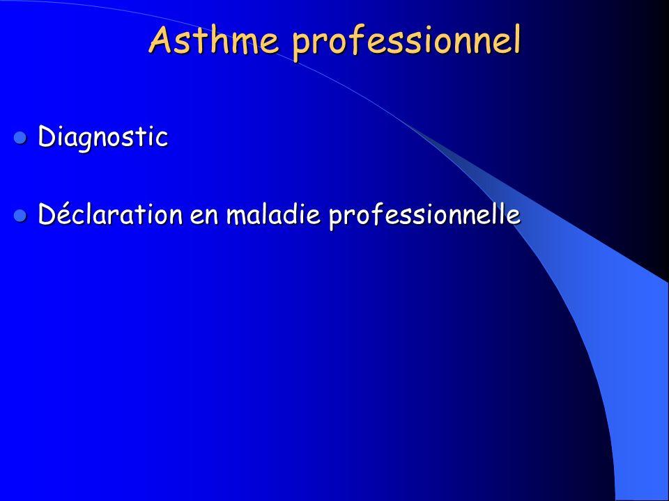 Asthme professionnel Diagnostic Déclaration en maladie professionnelle