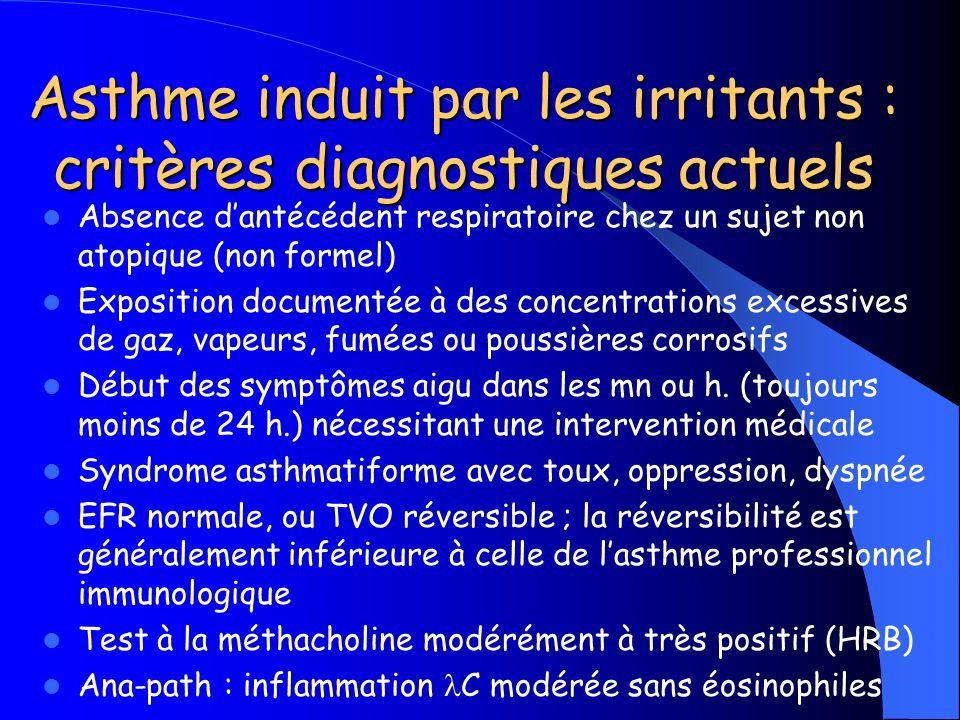 Asthme induit par les irritants : critères diagnostiques actuels
