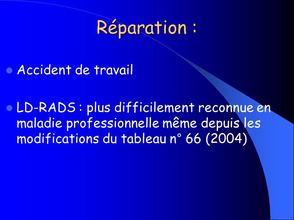 Réparation : Accident de travail