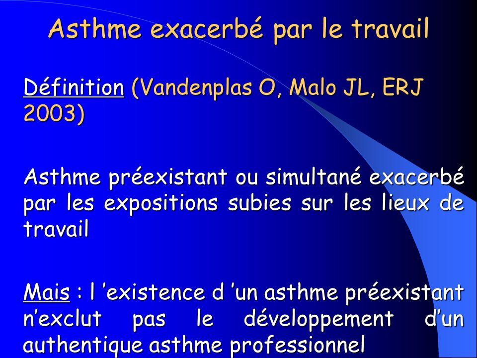 Asthme exacerbé par le travail