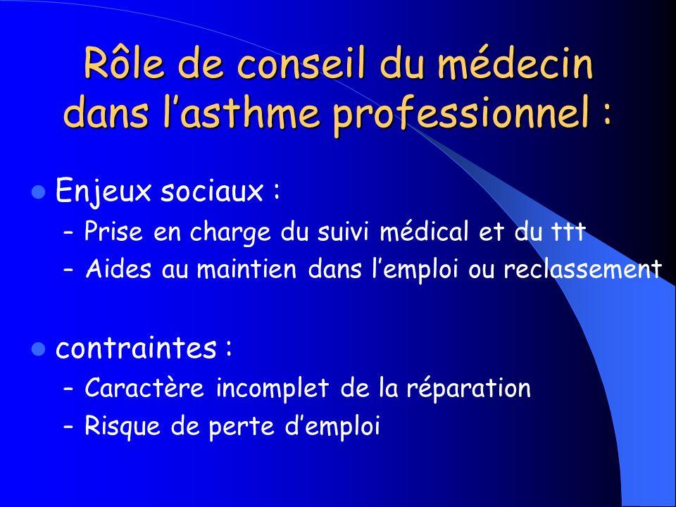 Rôle de conseil du médecin dans l'asthme professionnel :