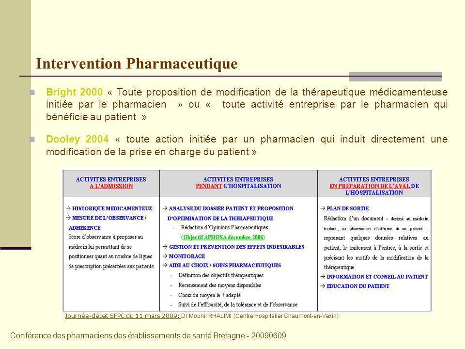 Intervention Pharmaceutique