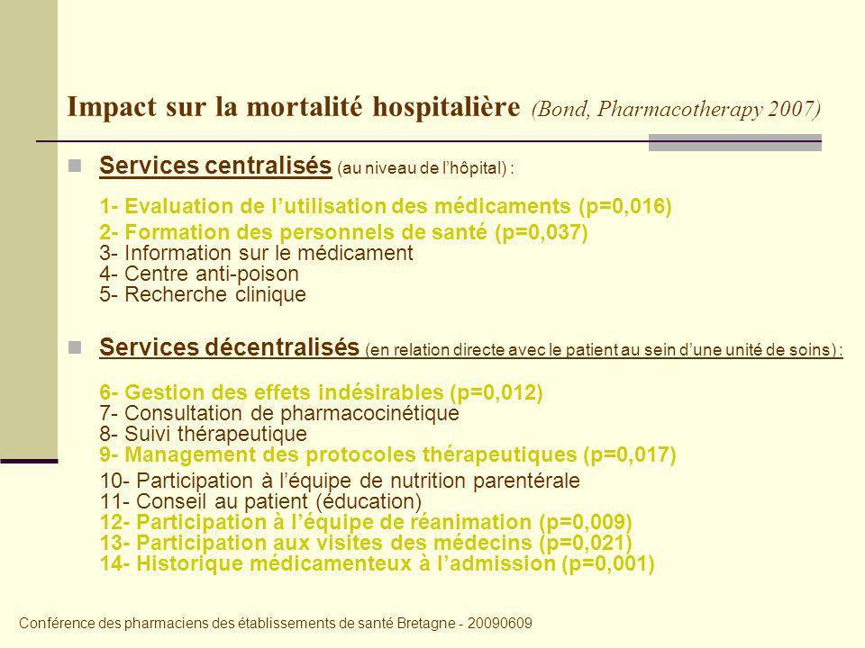 Impact sur la mortalité hospitalière (Bond, Pharmacotherapy 2007)