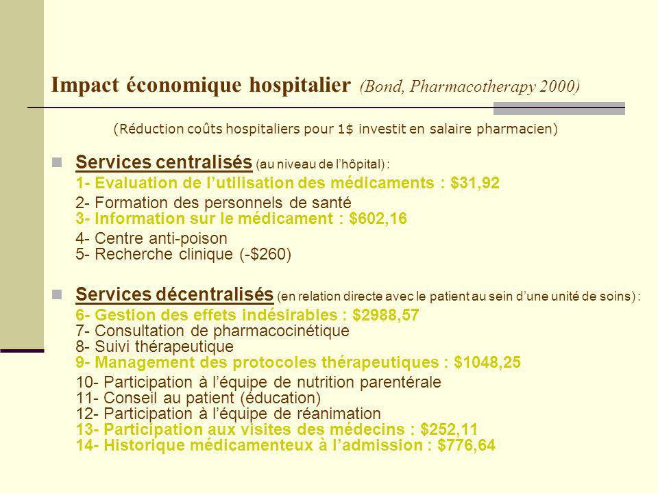 Impact économique hospitalier (Bond, Pharmacotherapy 2000)
